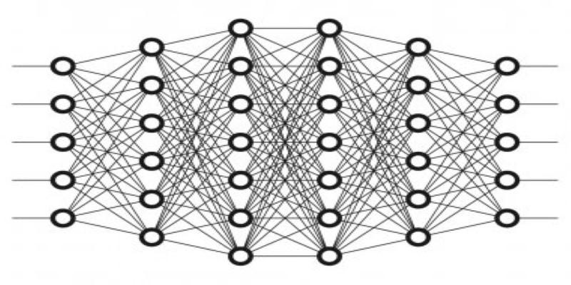 Neural Network using MATLAB in 2020