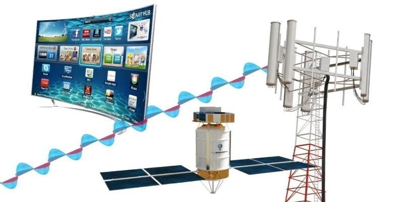Internet and Telecommunication