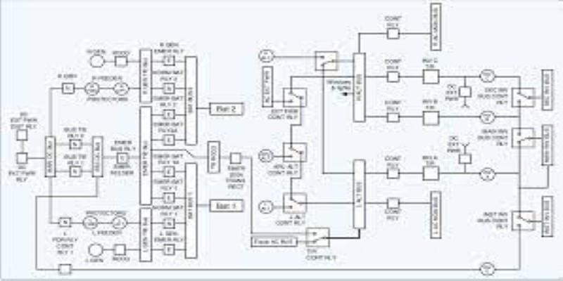 Aircraft Wiring Diagrams