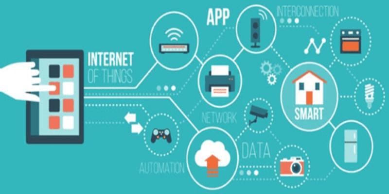 Fundamentals of IoT